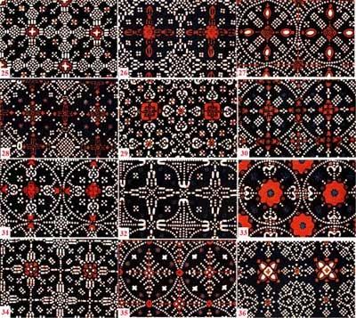 Batik, Kain Tradisional Indonesia